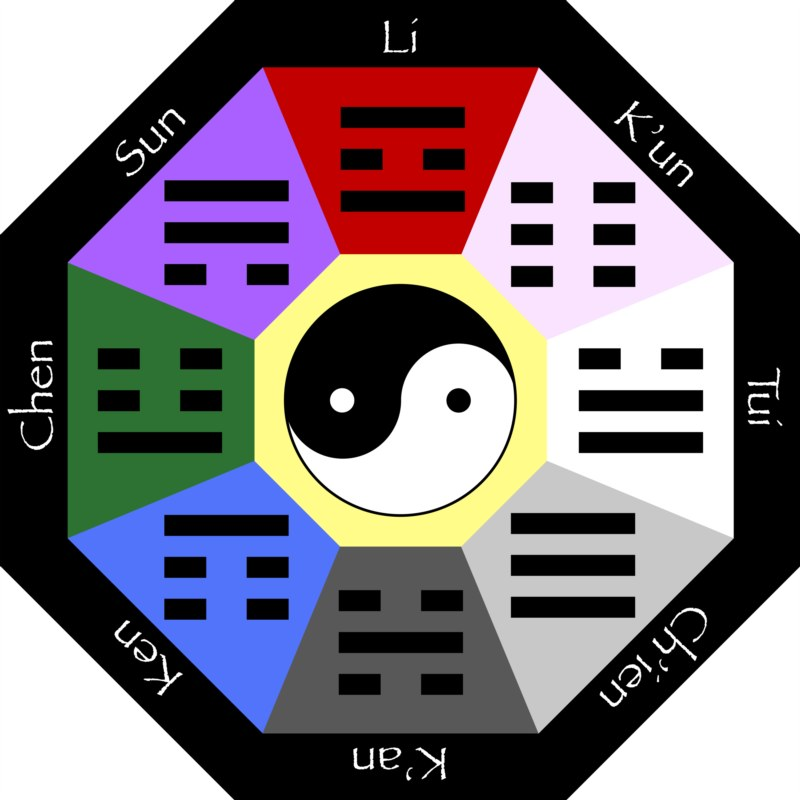 Feng Shui Bagua @ Kapolei Public Library Jan 25, 2014 at ...